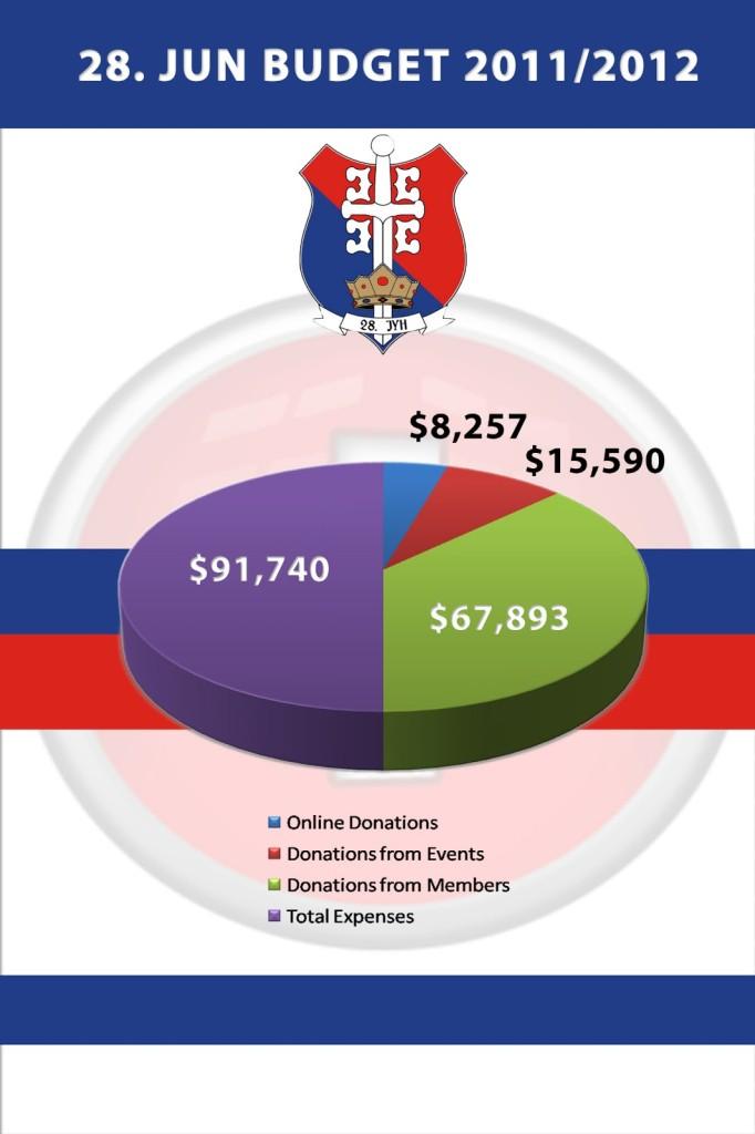 28_Jun_Financial Accountability_Transparency_Non_Profit_Aid